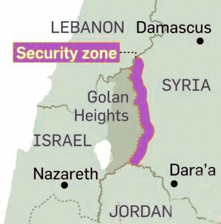 Golan Heights buffer zone