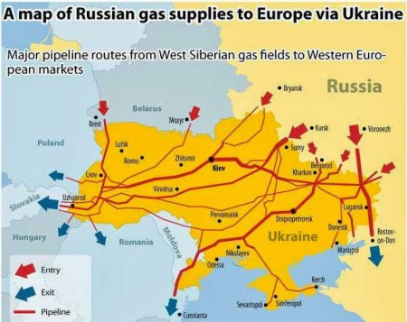Russian gas pipelines Ukraine