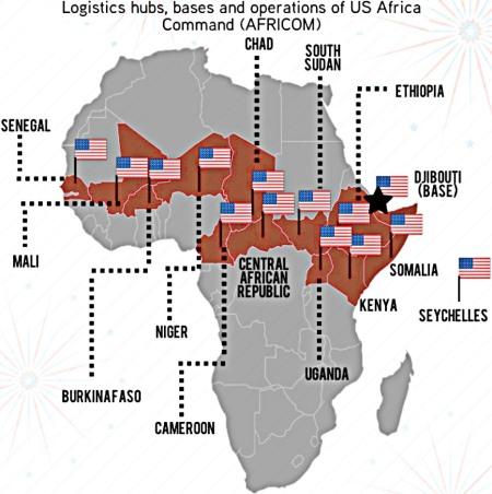 AFRICOM logistics hubs, bases