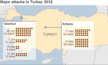 terror attacks in Turkey 2016
